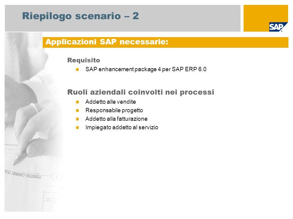 Riepilogo scenario – 2 Requisito SAP enhancement package 4 per SAP ERP 6.0 Ruoli aziendali coinvolti nei processi Addetto alle vendite Responsabile pr