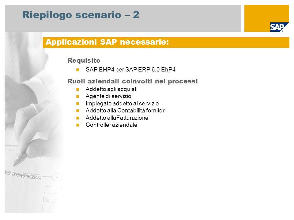 Riepilogo scenario – 2 Requisito SAP EHP4 per SAP ERP 6.0 EhP4 Ruoli aziendali coinvolti nei processi Addetto agli acquisti Agente di servizio Impiega