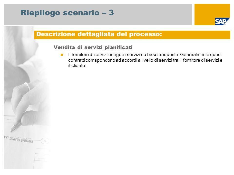 Riepilogo scenario – 3 Vendita di servizi pianificati Il fornitore di servizi esegue i servizi su base frequente. Generalmente questi contratti corris