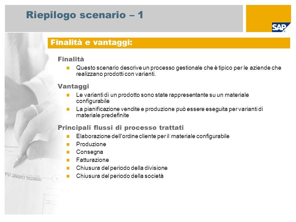 Riepilogo scenario – 2 Requisito SAP EHP4 per SAP ERP 6.0 Ruoli aziendali coinvolti nei processi Pianificatore della produzione Addetto alle vendite Responsabile di produzione Addetto al magazzino Addetto alla fatturazione Applicazioni SAP necessarie: