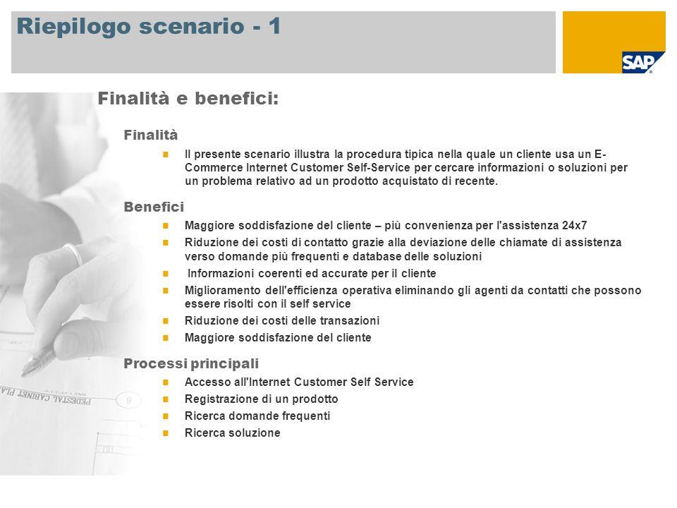 Riepilogo scenario - 1 Finalità Il presente scenario illustra la procedura tipica nella quale un cliente usa un E- Commerce Internet Customer Self-Ser