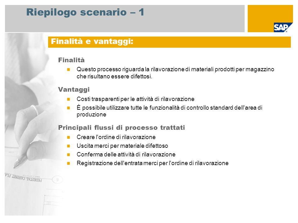 Riepilogo scenario – 1 Finalità Questo processo riguarda la rilavorazione di materiali prodotti per magazzino che risultano essere difettosi.