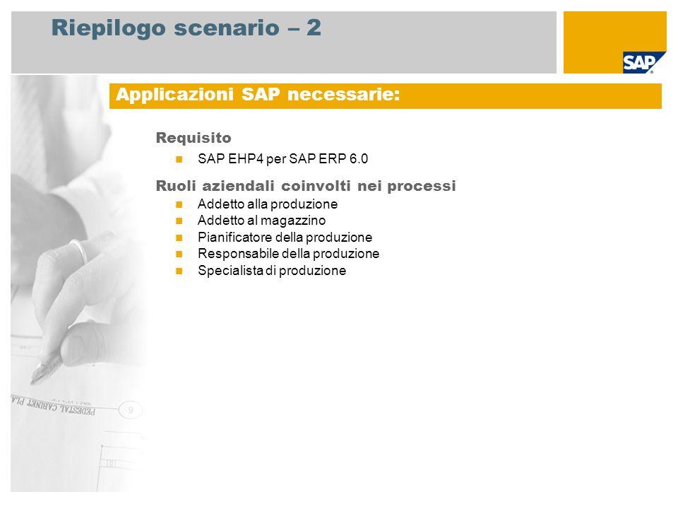 Riepilogo scenario – 2 Requisito SAP EHP4 per SAP ERP 6.0 Ruoli aziendali coinvolti nei processi Addetto alla produzione Addetto al magazzino Pianificatore della produzione Responsabile della produzione Specialista di produzione Applicazioni SAP necessarie: