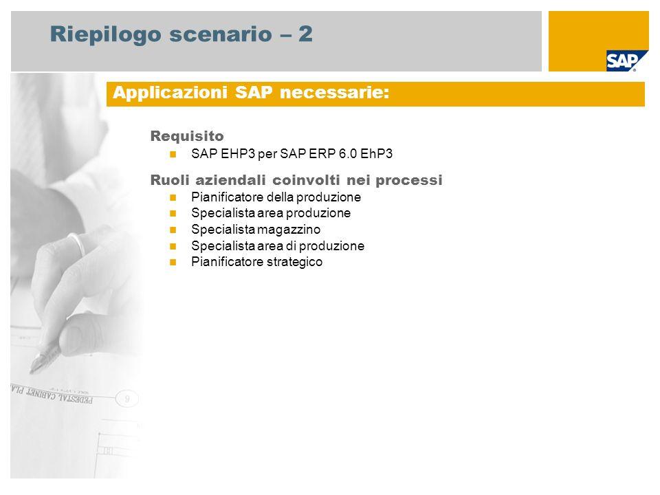 Riepilogo scenario – 2 Requisito SAP EHP3 per SAP ERP 6.0 EhP3 Ruoli aziendali coinvolti nei processi Pianificatore della produzione Specialista area