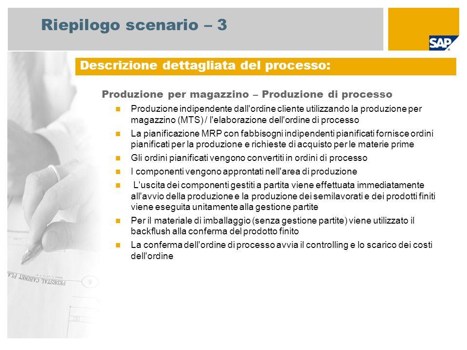 Riepilogo scenario – 3 Produzione per magazzino – Produzione di processo Produzione indipendente dall'ordine cliente utilizzando la produzione per mag