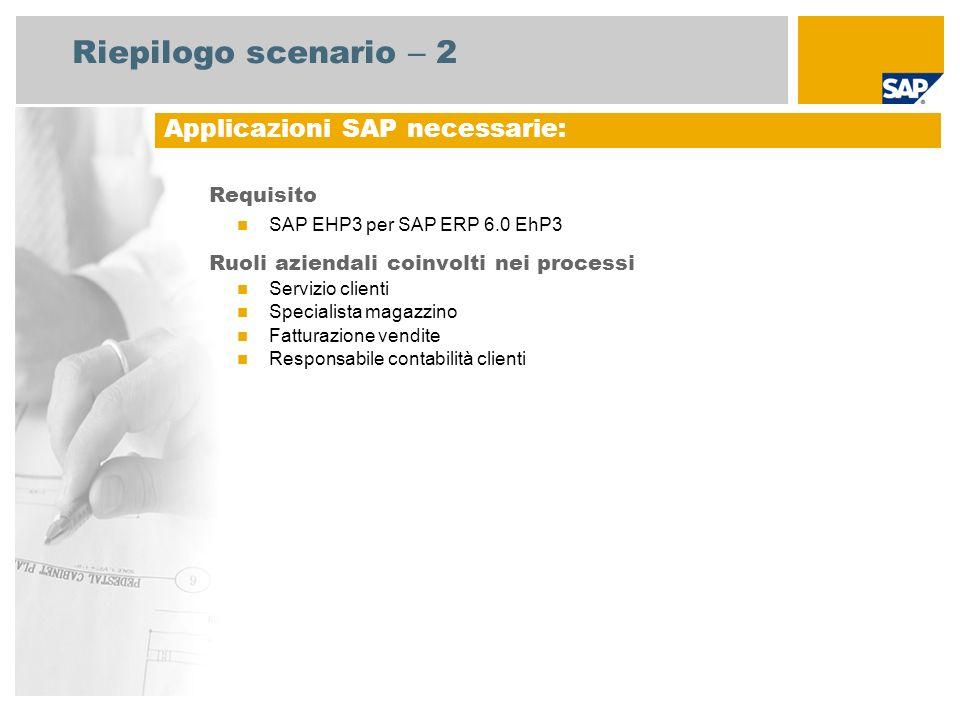 Riepilogo scenario – 2 Requisito SAP EHP3 per SAP ERP 6.0 EhP3 Ruoli aziendali coinvolti nei processi Servizio clienti Specialista magazzino Fatturazione vendite Responsabile contabilità clienti Applicazioni SAP necessarie: