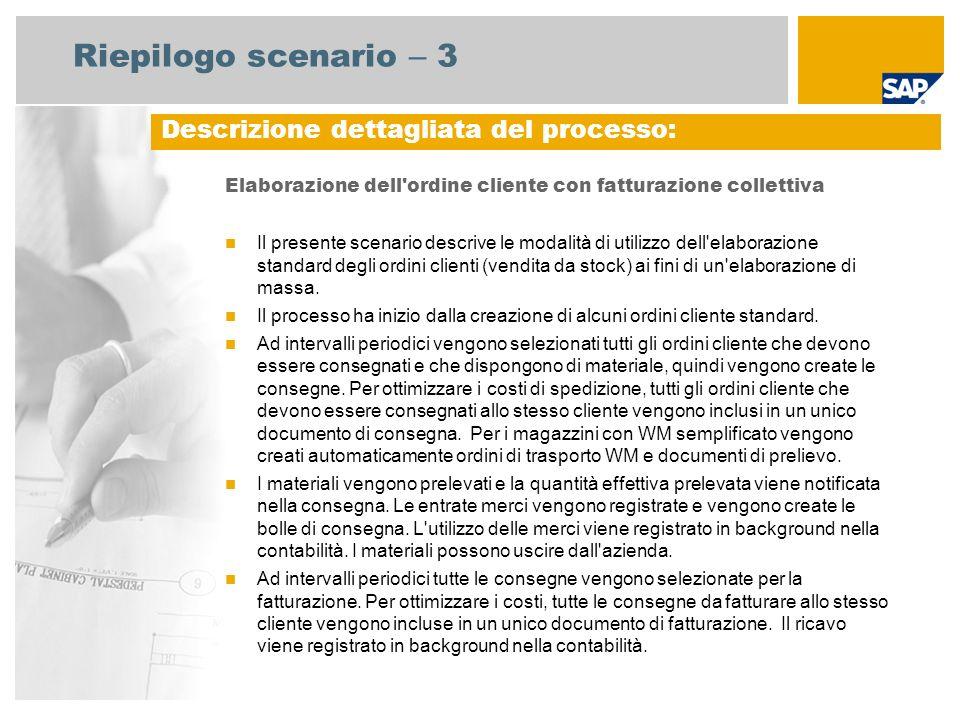 Riepilogo scenario – 3 Elaborazione dell ordine cliente con fatturazione collettiva Il presente scenario descrive le modalità di utilizzo dell elaborazione standard degli ordini clienti (vendita da stock) ai fini di un elaborazione di massa.