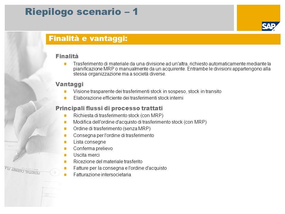 Riepilogo scenario – 2 Requisito SAP enhancement package 4 per SAP ERP 6.0 Ruoli aziendali coinvolti nei processi Addetto al magazzino Addetto agli acquisti Addetto alla fatturazione Addetto alla contabilità fornitori Applicazioni SAP necessarie: