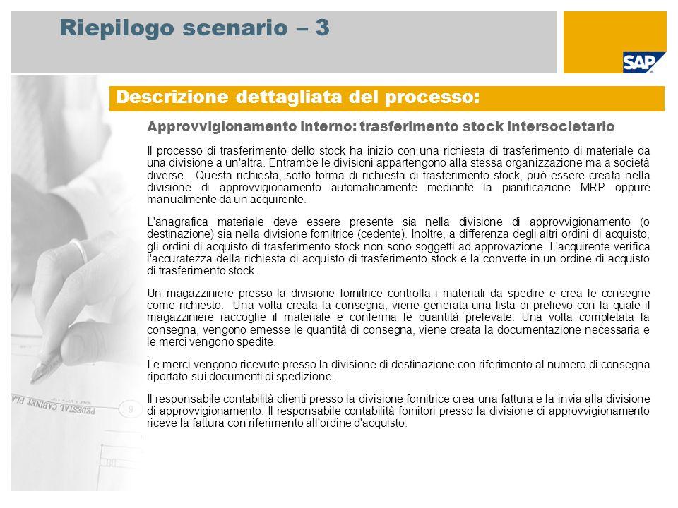 Riepilogo scenario – 3 Approvvigionamento interno: trasferimento stock intersocietario Il processo di trasferimento dello stock ha inizio con una richiesta di trasferimento di materiale da una divisione a un altra.