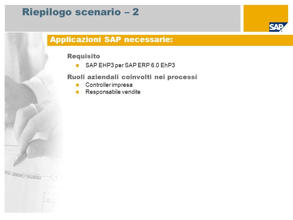Riepilogo scenario – 2 Requisito SAP EHP3 per SAP ERP 6.0 EhP3 Ruoli aziendali coinvolti nei processi Controller impresa Responsabile vendite Applicazioni SAP necessarie: