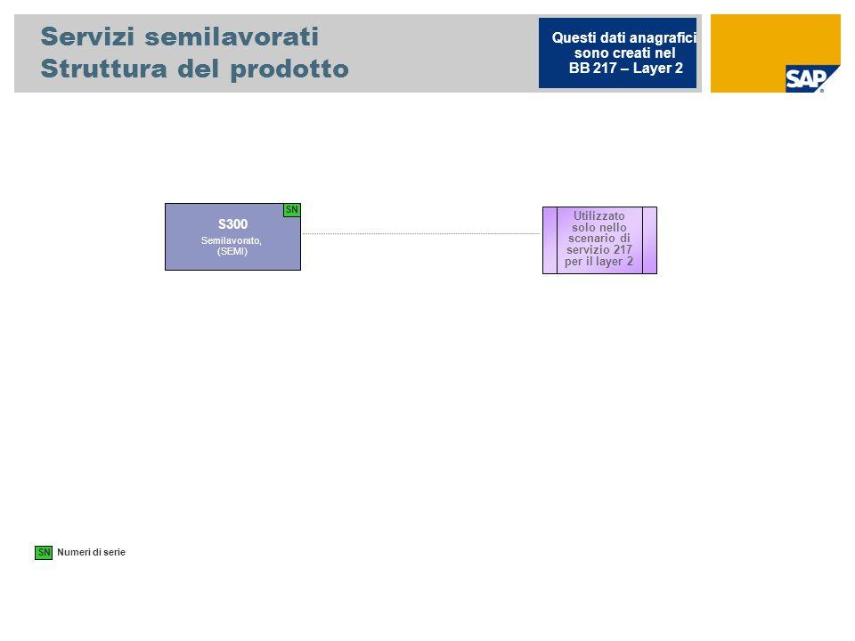 Servizi semilavorati Struttura del prodotto S300 Semilavorato, (SEMI) Questi dati anagrafici sono creati nel BB 217 – Layer 2 Utilizzato solo nello scenario di servizio 217 per il layer 2 SN Numeri di serie