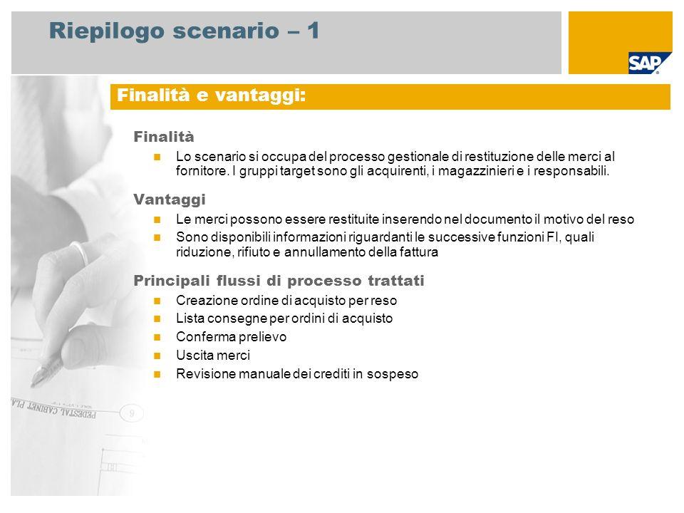 Riepilogo scenario – 2 Requisito SAP enhancement package 4 per SAP ERP 6.0 Ruoli aziendali coinvolti nei processi Resposnsabile della produzione Addetto agli acquisti Addetto al magazzino Responsabile magazzino Addetto alla contabilità fornitori Applicazioni SAP necessarie: