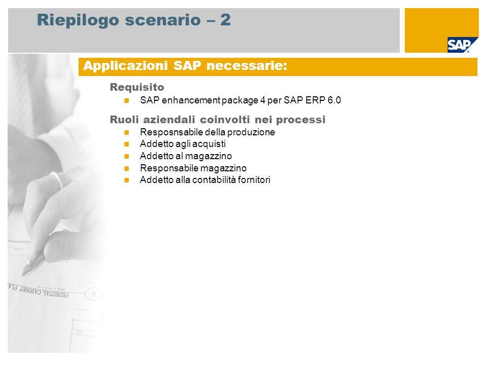 Riepilogo scenario – 2 Requisito SAP enhancement package 4 per SAP ERP 6.0 Ruoli aziendali coinvolti nei processi Resposnsabile della produzione Addet