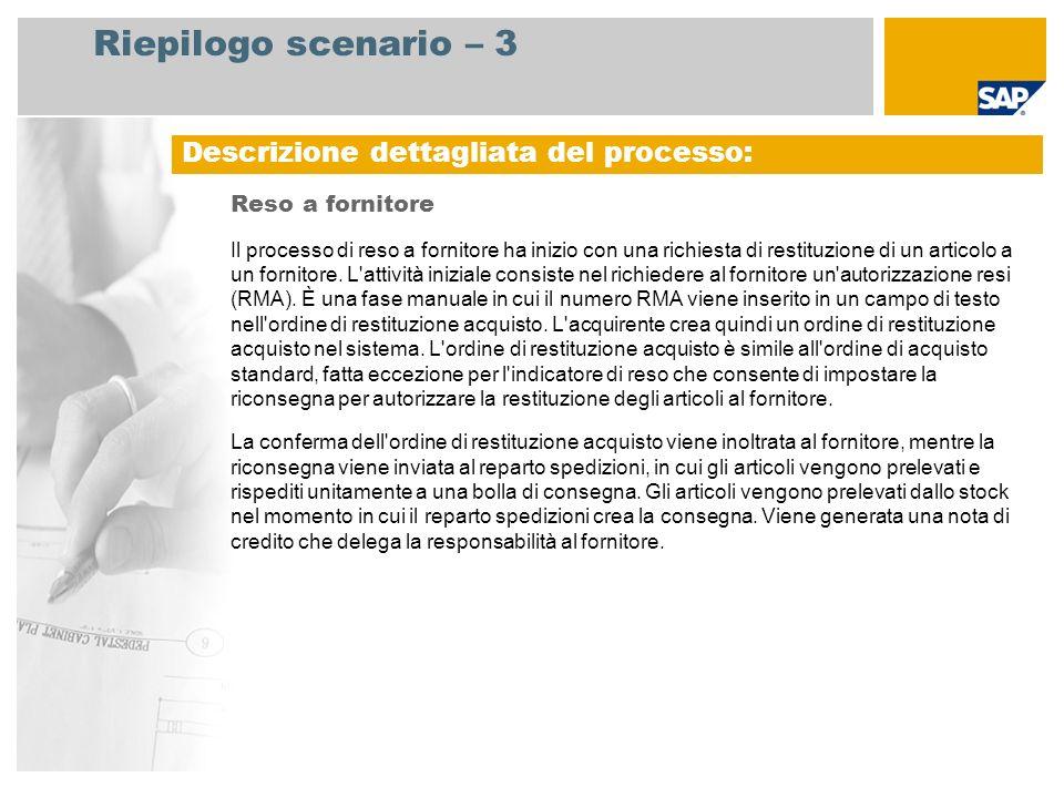 Riepilogo scenario – 3 Reso a fornitore Il processo di reso a fornitore ha inizio con una richiesta di restituzione di un articolo a un fornitore. L'a