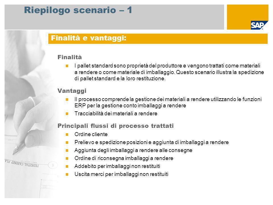 Riepilogo scenario – 2 Requisito SAP EHP4 per SAP ERP 6.0 EhP4 Ruoli aziendali coinvolti nei processi Addetto alle vendite Addetto al magazzino Addetto alla fatturazione Responsabile contabilità clienti Applicazioni SAP necessarie: