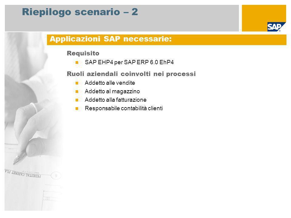 Riepilogo scenario – 2 Requisito SAP EHP4 per SAP ERP 6.0 EhP4 Ruoli aziendali coinvolti nei processi Addetto alle vendite Addetto al magazzino Addett