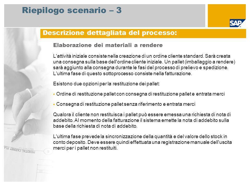 Riepilogo scenario – 3 Elaborazione dei materiali a rendere L'attività iniziale consiste nella creazione di un ordine cliente standard. Sarà creata un