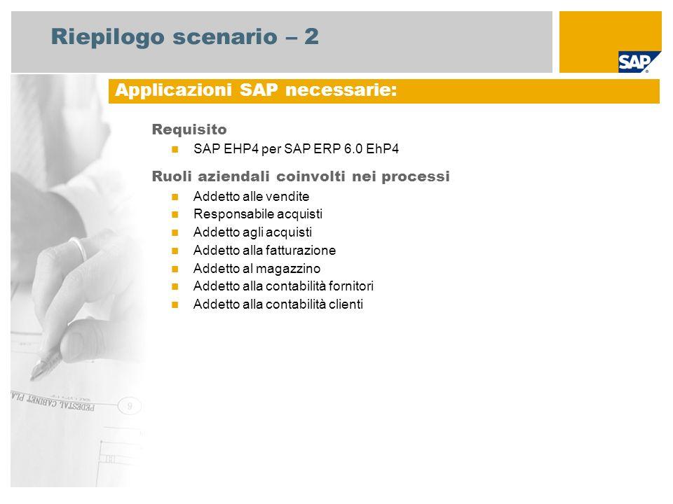 Riepilogo scenario – 2 Requisito SAP EHP4 per SAP ERP 6.0 EhP4 Ruoli aziendali coinvolti nei processi Addetto alle vendite Responsabile acquisti Addet