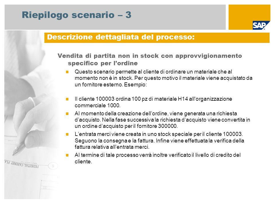 Riepilogo scenario – 3 Vendita di partita non in stock con approvvigionamento specifico per l'ordine Questo scenario permette al cliente di ordinare u
