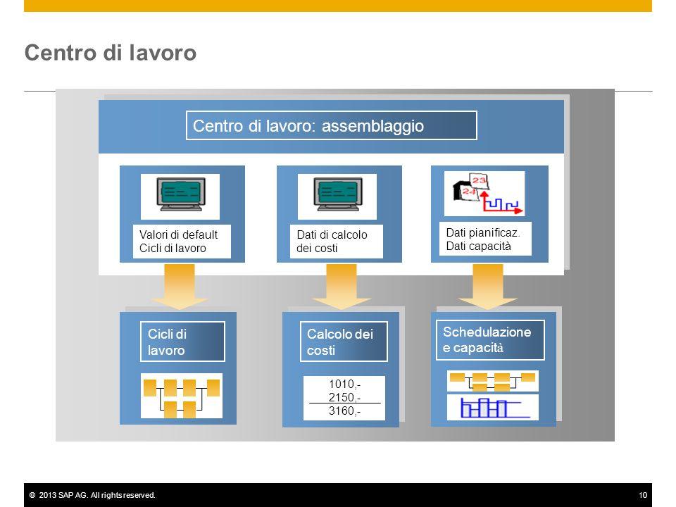 ©2013 SAP AG. All rights reserved.10 Centro di lavoro Centro di lavoro: assemblaggio Cicli di lavoro Calcolo dei costi Schedulazione e capacit à 1010,