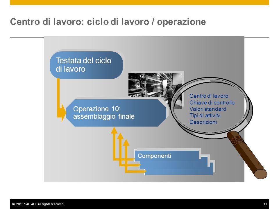 ©2013 SAP AG. All rights reserved.11 Centro di lavoro: ciclo di lavoro / operazione Testata del ciclo di lavoro Operazione 10: assemblaggio finale Com