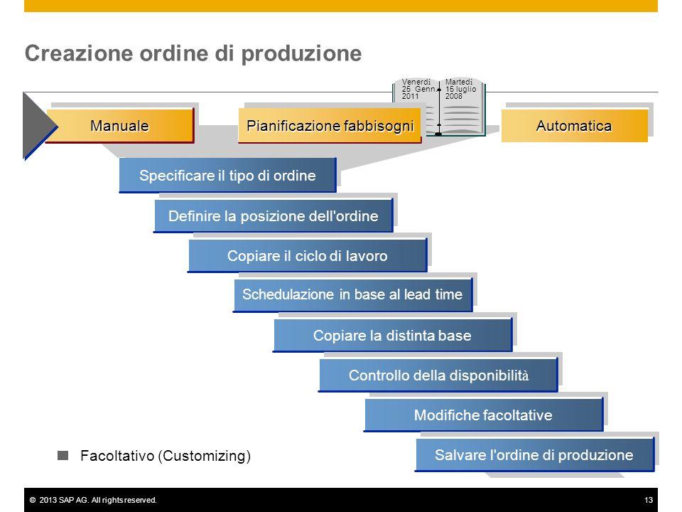 ©2013 SAP AG. All rights reserved.13 Specificare il tipo di ordine Definire la posizione dell'ordine Copiare il ciclo di lavoro Schedulazione in base