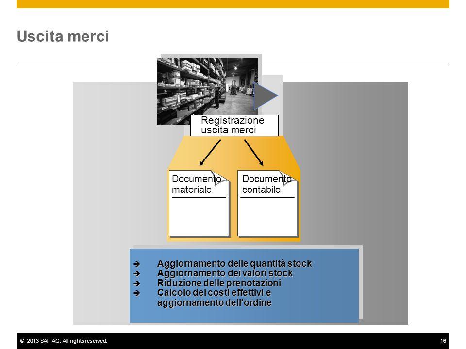 ©2013 SAP AG. All rights reserved.16 Registrazione uscita merci Documento materiale Documento contabile Uscita merci Aggiornamento delle quantità stoc