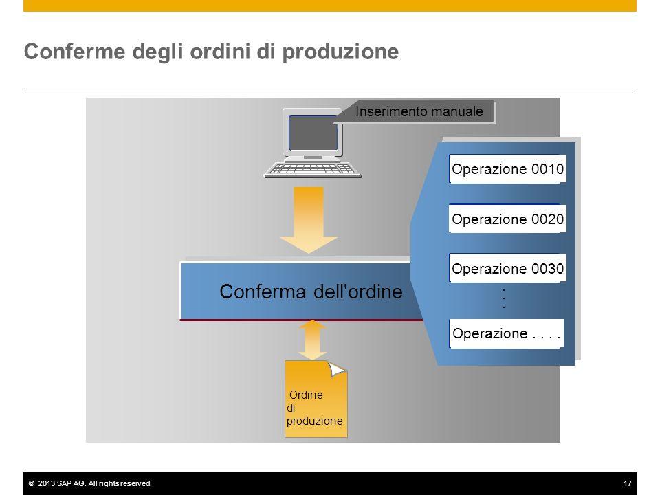 ©2013 SAP AG. All rights reserved.17 Conferma dell'ordine...... Inserimento manuale Conferme degli ordini di produzione Ordine di produzione Operazion