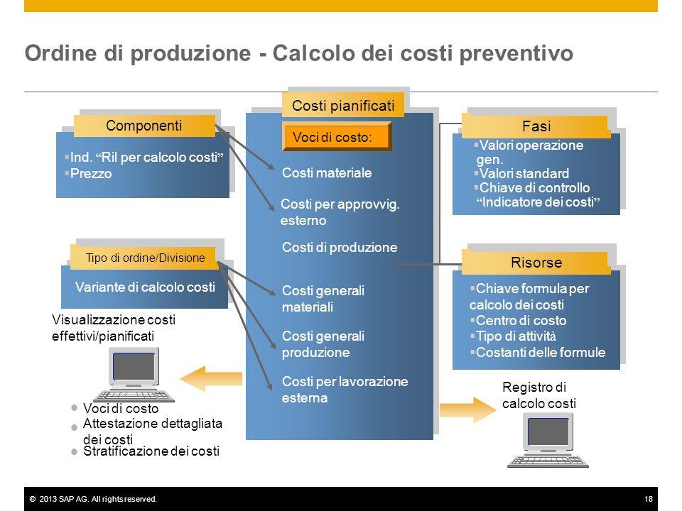 ©2013 SAP AG. All rights reserved.18 Ind. Ril per calcolo costi Prezzo Ind. Ril per calcolo costi Prezzo Variante di calcolo costi Visualizzazione cos