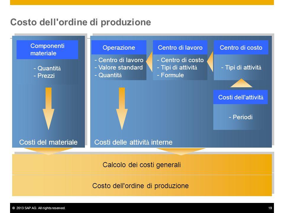 ©2013 SAP AG. All rights reserved.19 Costo dell'ordine di produzione Calcolo dei costi generali - Centro di lavoro - Valore standard - Quantit à - Cen