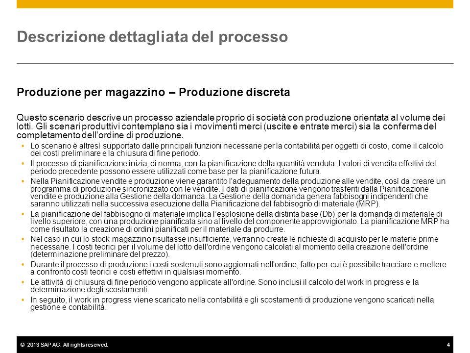 ©2013 SAP AG. All rights reserved.4 Descrizione dettagliata del processo Produzione per magazzino – Produzione discreta Questo scenario descrive un pr