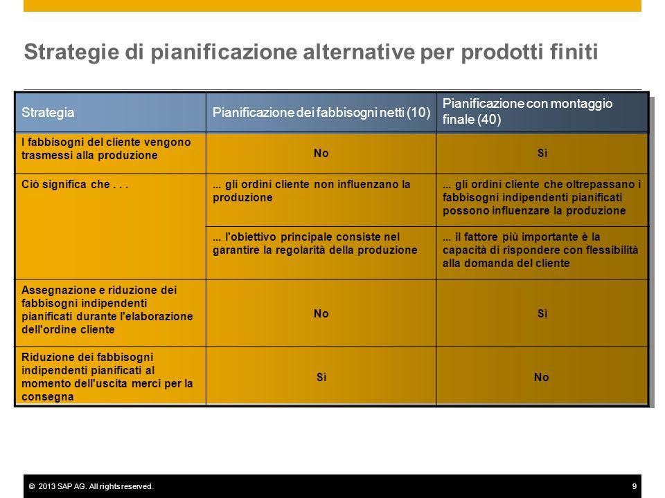 ©2013 SAP AG. All rights reserved.9 Strategie di pianificazione alternative per prodotti finiti StrategiaPianificazione dei fabbisogni netti (10) Pian