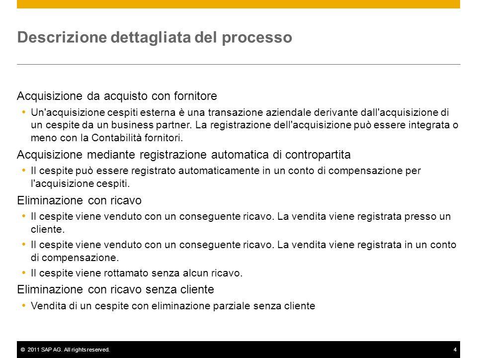 ©2011 SAP AG. All rights reserved.4 Descrizione dettagliata del processo Acquisizione da acquisto con fornitore Un'acquisizione cespiti esterna è una