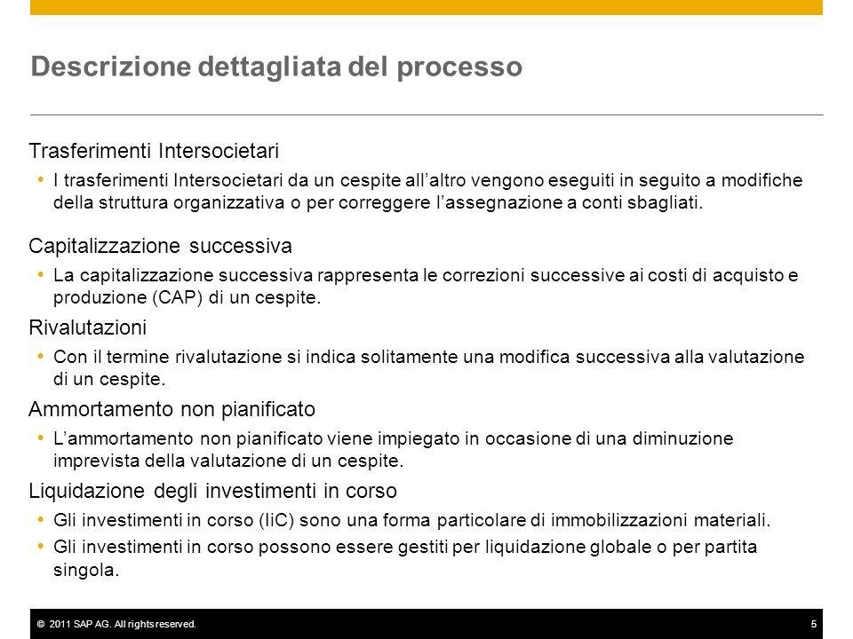 ©2011 SAP AG. All rights reserved.5 Descrizione dettagliata del processo Trasferimenti Intersocietari I trasferimenti Intersocietari da un cespite all