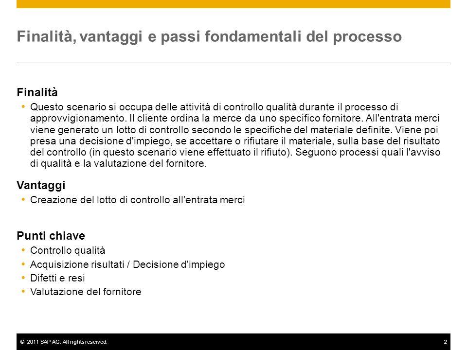 ©2011 SAP AG. All rights reserved.2 Finalità, vantaggi e passi fondamentali del processo Finalità Questo scenario si occupa delle attività di controll