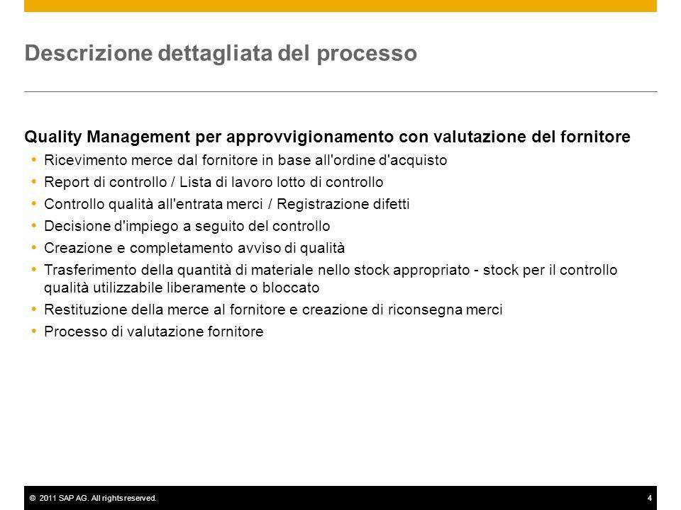 ©2011 SAP AG. All rights reserved.4 Descrizione dettagliata del processo Quality Management per approvvigionamento con valutazione del fornitore Ricev