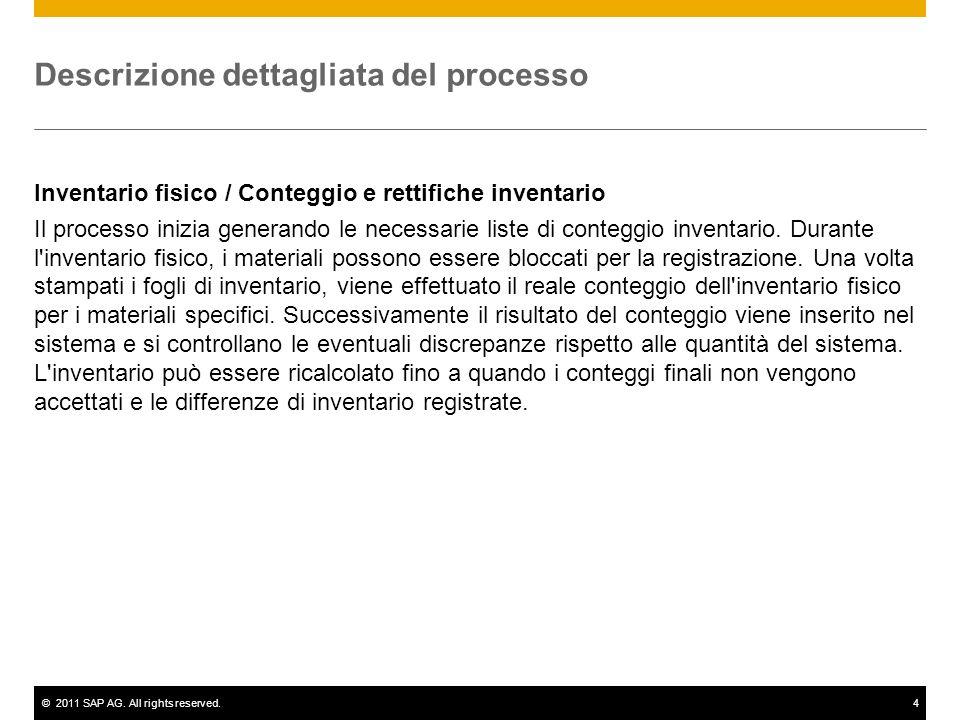 ©2011 SAP AG. All rights reserved.4 Descrizione dettagliata del processo Inventario fisico / Conteggio e rettifiche inventario Il processo inizia gene
