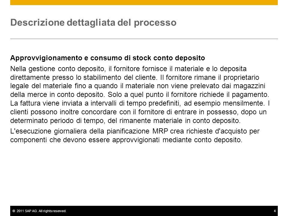 ©2011 SAP AG. All rights reserved.4 Descrizione dettagliata del processo Approvvigionamento e consumo di stock conto deposito Nella gestione conto dep