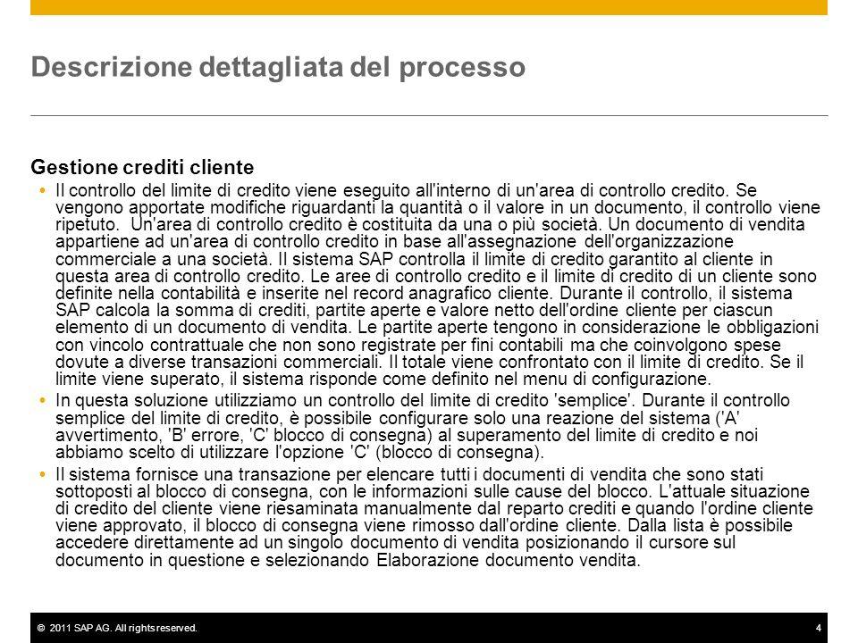 ©2011 SAP AG. All rights reserved.4 Descrizione dettagliata del processo Gestione crediti cliente Il controllo del limite di credito viene eseguito al
