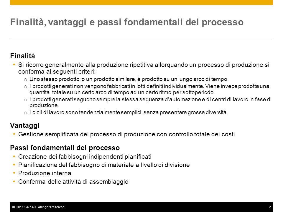 ©2011 SAP AG. All rights reserved.2 Finalità, vantaggi e passi fondamentali del processo Finalità Si ricorre generalmente alla produzione ripetitiva a