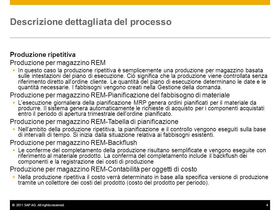 ©2011 SAP AG. All rights reserved.4 Descrizione dettagliata del processo Produzione ripetitiva Produzione per magazzino REM In questo caso la produzio