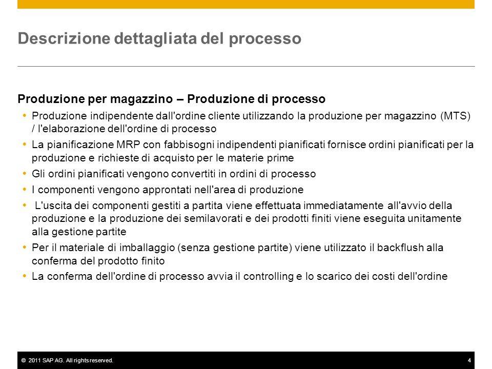 ©2011 SAP AG. All rights reserved.4 Descrizione dettagliata del processo Produzione per magazzino – Produzione di processo Produzione indipendente dal