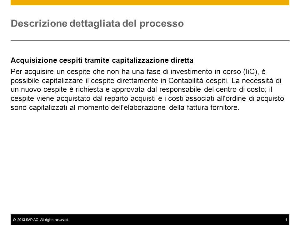 ©2013 SAP AG. All rights reserved.4 Descrizione dettagliata del processo Acquisizione cespiti tramite capitalizzazione diretta Per acquisire un cespit