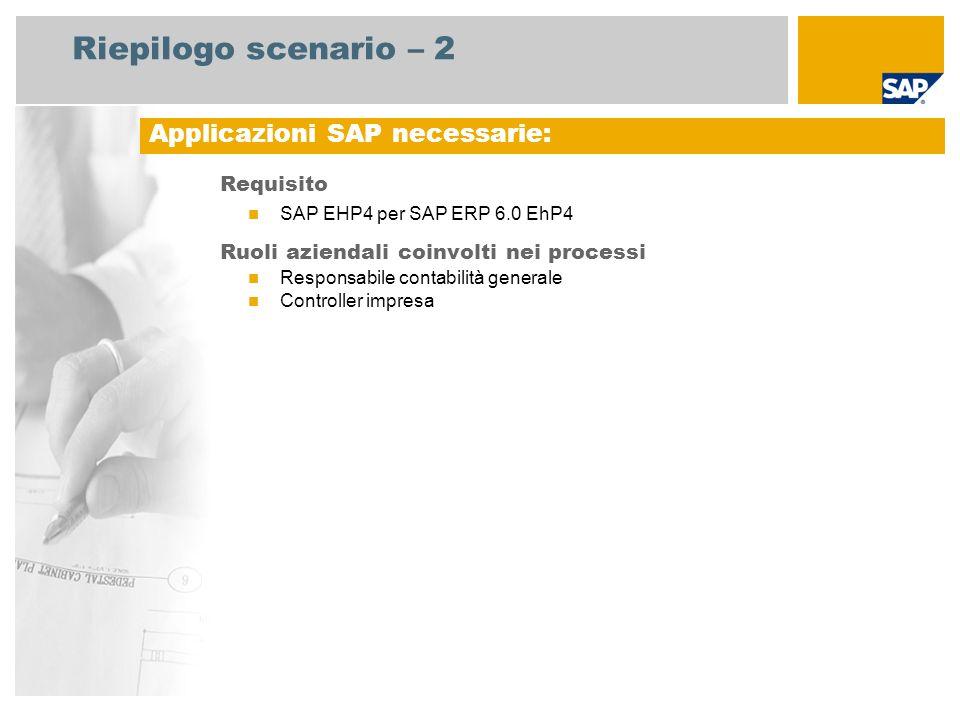 Riepilogo scenario – 2 Requisito SAP EHP4 per SAP ERP 6.0 EhP4 Ruoli aziendali coinvolti nei processi Responsabile contabilità generale Controller impresa Applicazioni SAP necessarie: