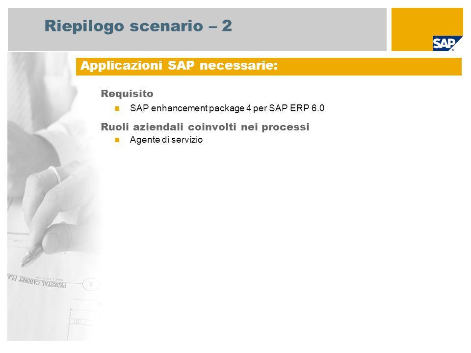 Requisito SAP enhancement package 4 per SAP ERP 6.0 Ruoli aziendali coinvolti nei processi Agente di servizio Applicazioni SAP necessarie: Riepilogo s