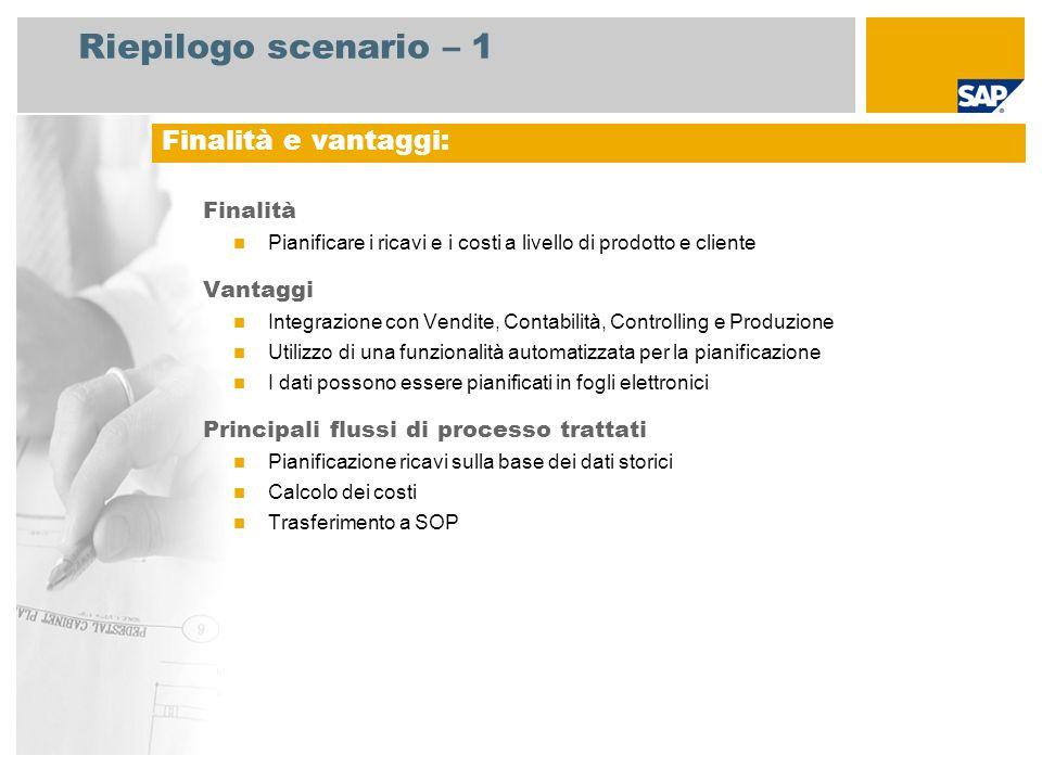 Riepilogo scenario – 1 Finalità Pianificare i ricavi e i costi a livello di prodotto e cliente Vantaggi Integrazione con Vendite, Contabilità, Control