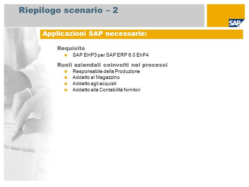 Riepilogo scenario – 2 Requisito SAP EHP3 per SAP ERP 6.0 EhP4 Ruoli aziendali coinvolti nei processi Responsabile della Produzione Addetto al Magazzi