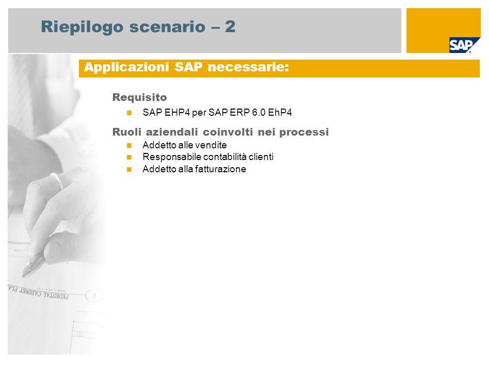 Riepilogo scenario – 2 Requisito SAP EHP4 per SAP ERP 6.0 EhP4 Ruoli aziendali coinvolti nei processi Addetto alle vendite Responsabile contabilità cl