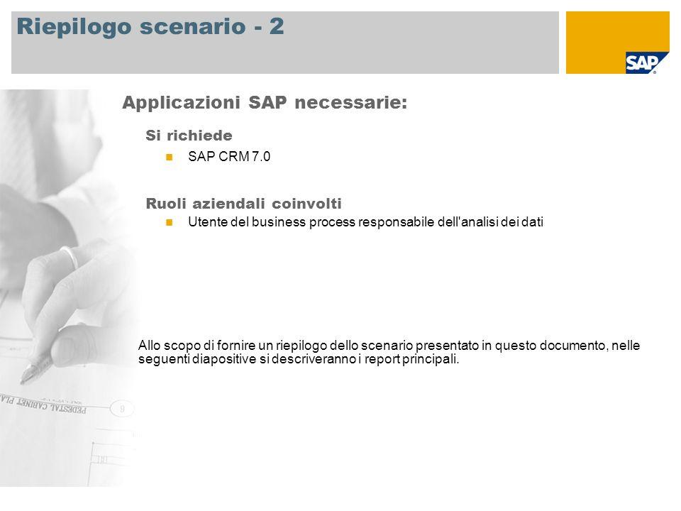 Riepilogo scenario - 2 Si richiede SAP CRM 7.0 Ruoli aziendali coinvolti Utente del business process responsabile dell analisi dei dati Applicazioni SAP necessarie: Allo scopo di fornire un riepilogo dello scenario presentato in questo documento, nelle seguenti diapositive si descriveranno i report principali.