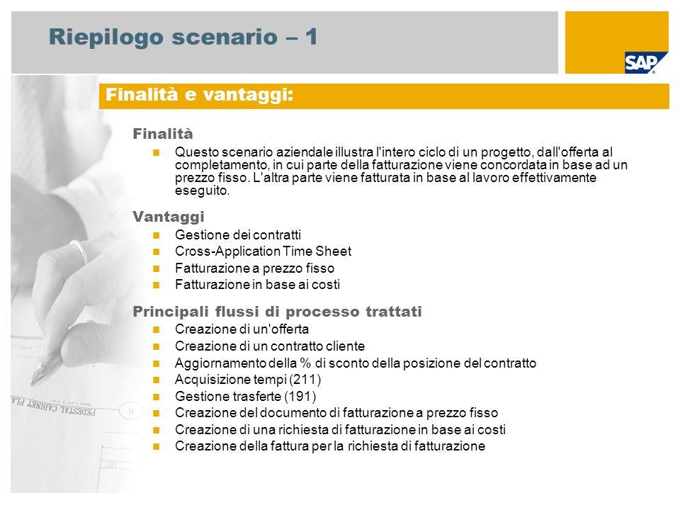 Riepilogo scenario – 1 Finalità Questo scenario aziendale illustra l'intero ciclo di un progetto, dall'offerta al completamento, in cui parte della fa